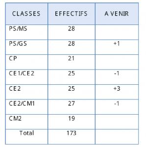 Conseil d'école screenshot_2013-11-13-08-42-29-1-298x300